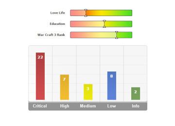 Pure CSS Line Graph – Scriptism