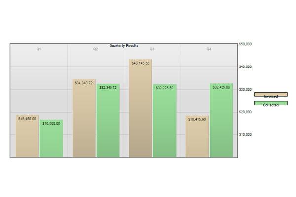 CSS Vertical Bar Graphs – Scriptism