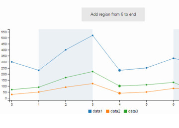 Real time bar graph by help of AJAX and CSS – Scriptism